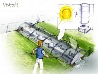 aquatische landbouw- visteelt